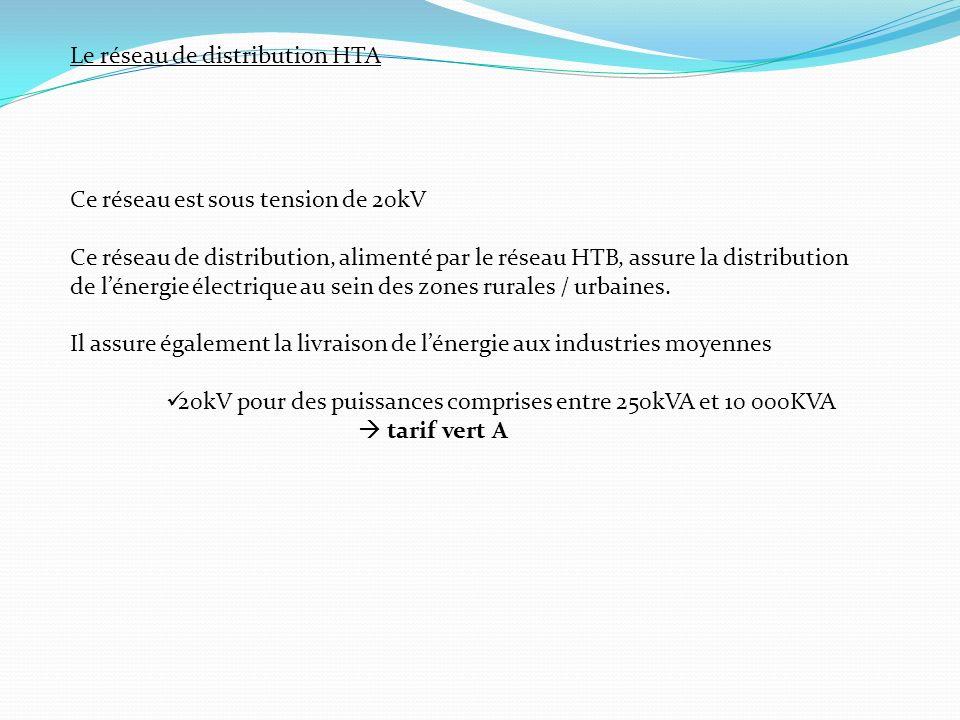 Le réseau de distribution HTA