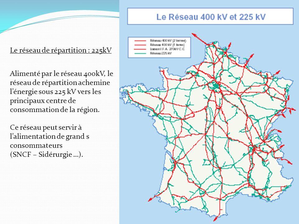 Le réseau de répartition : 225kV