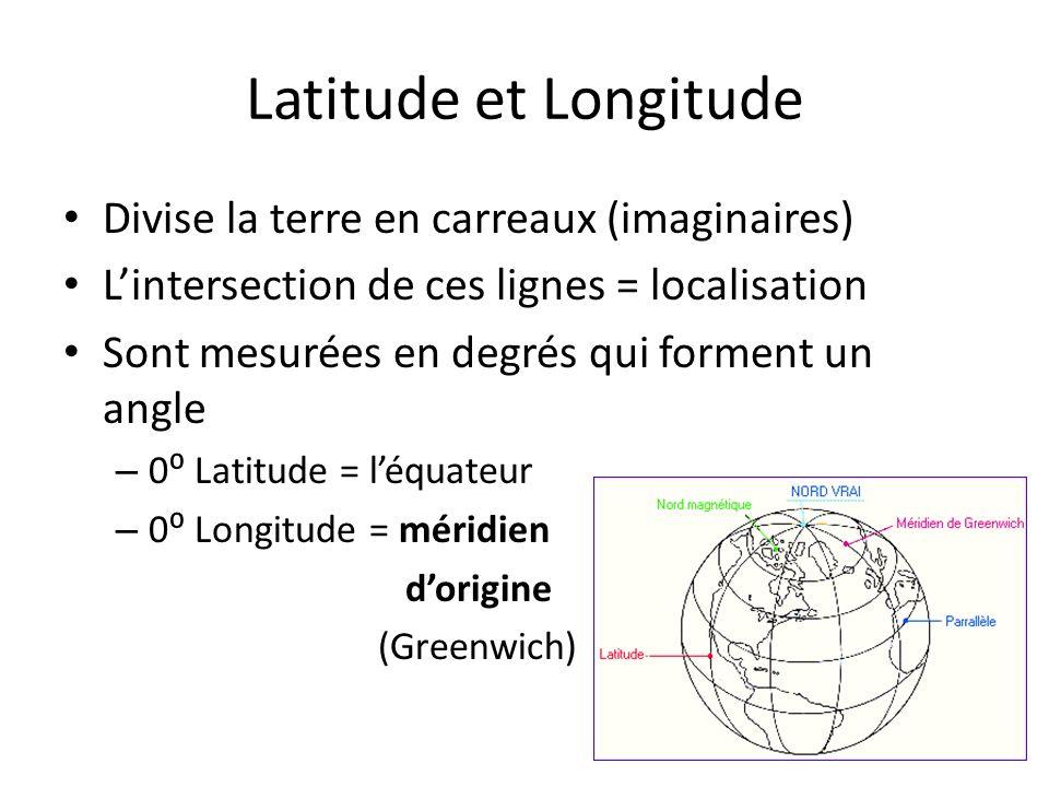 Latitude et Longitude Divise la terre en carreaux (imaginaires)