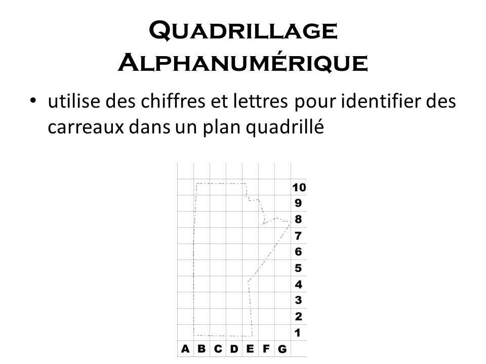 Quadrillage Alphanumérique