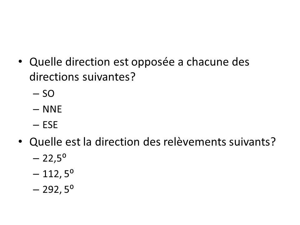 Quelle direction est opposée a chacune des directions suivantes