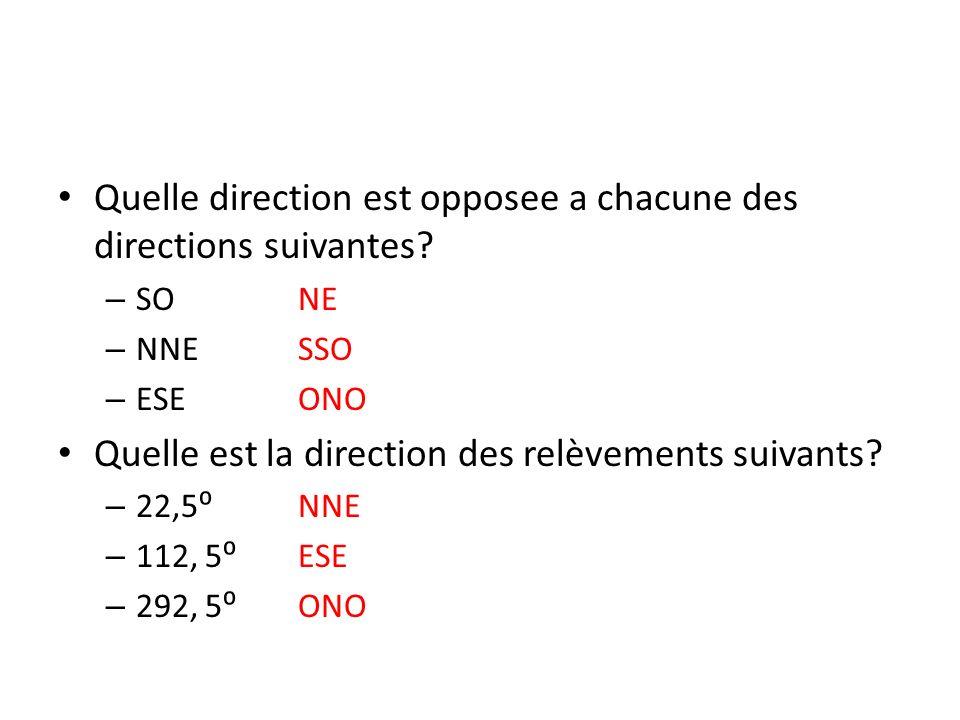 Quelle direction est opposee a chacune des directions suivantes