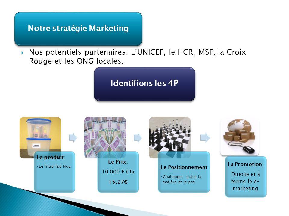 Notre stratégie Marketing