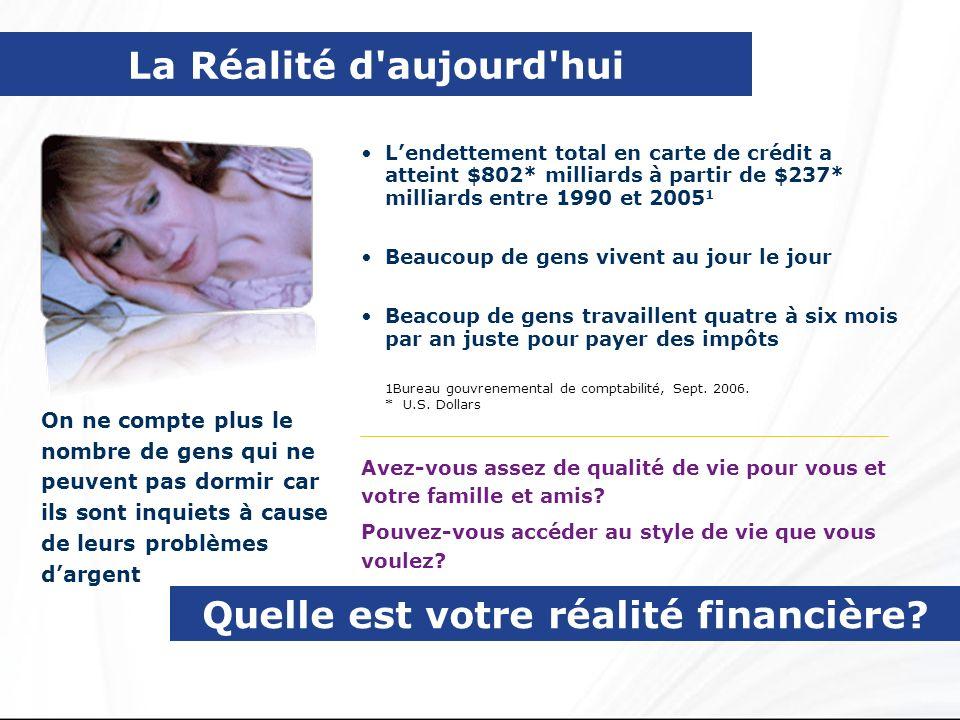 La Réalité d aujourd hui Quelle est votre réalité financière