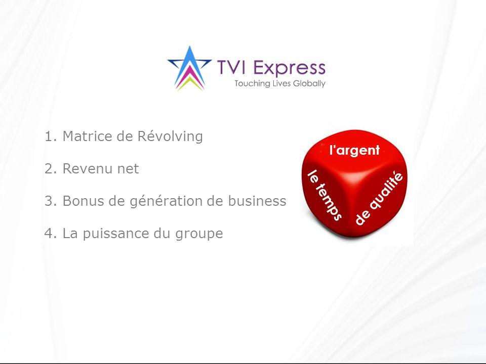 1. Matrice de Révolving 2. Revenu net. 3. Bonus de génération de business. 4. La puissance du groupe.