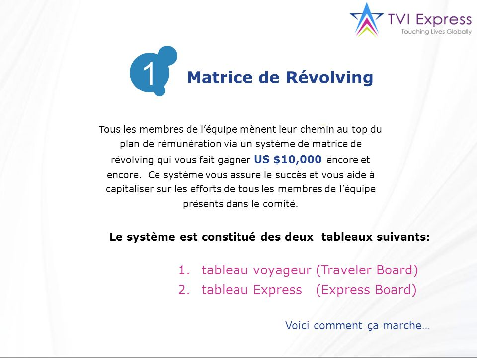 1 Matrice de Révolving tableau voyageur (Traveler Board)