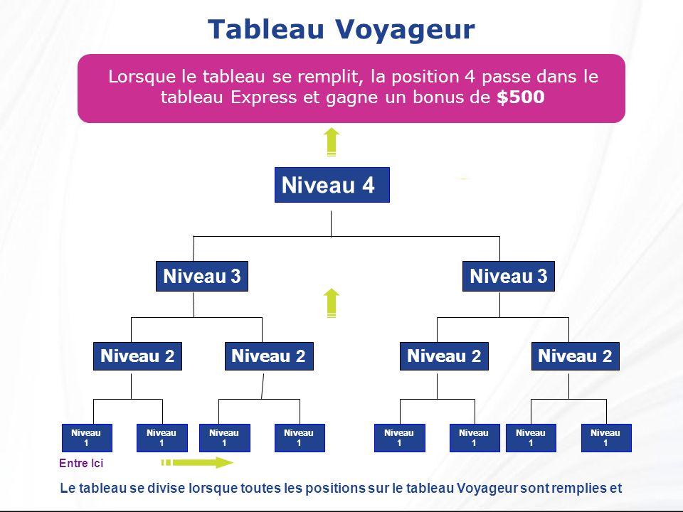Tableau Voyageur Niveau 4 Niveau 3