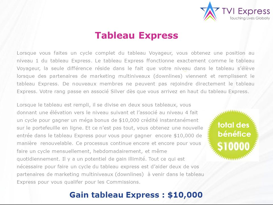 Gain tableau Express : $10,000