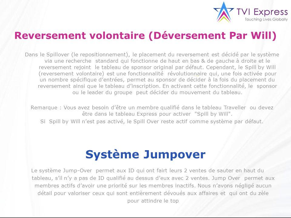 Reversement volontaire (Déversement Par Will)