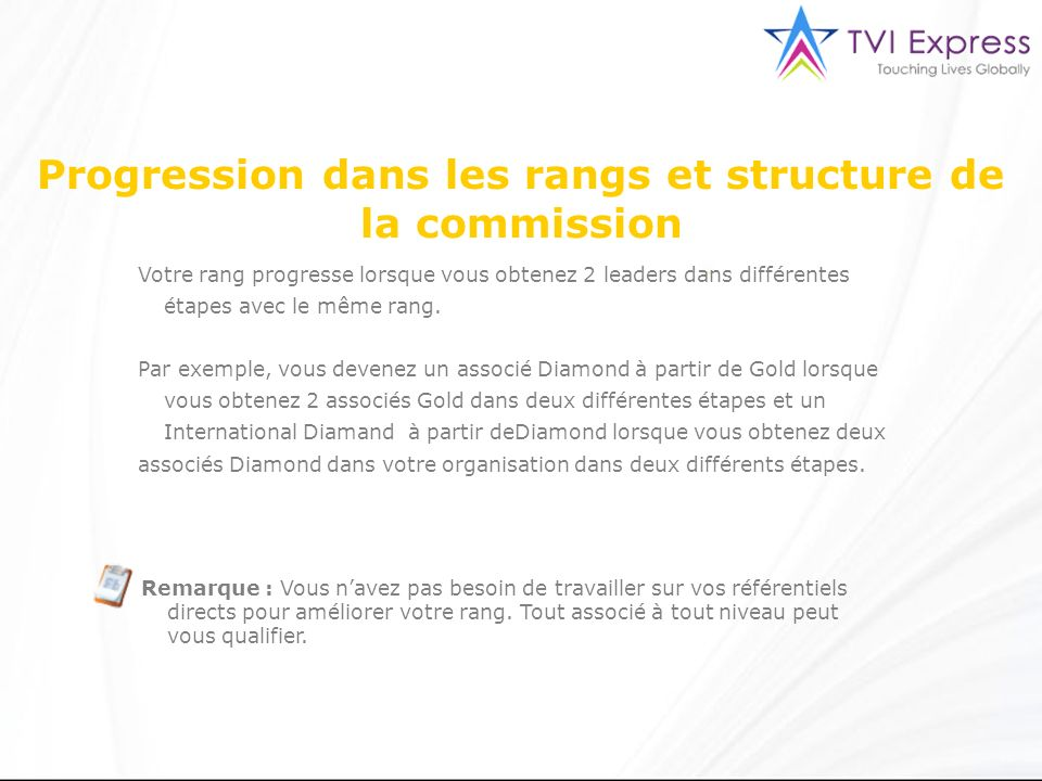 Progression dans les rangs et structure de la commission