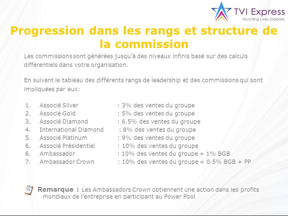 Progression dans les rangs et structure de la commission