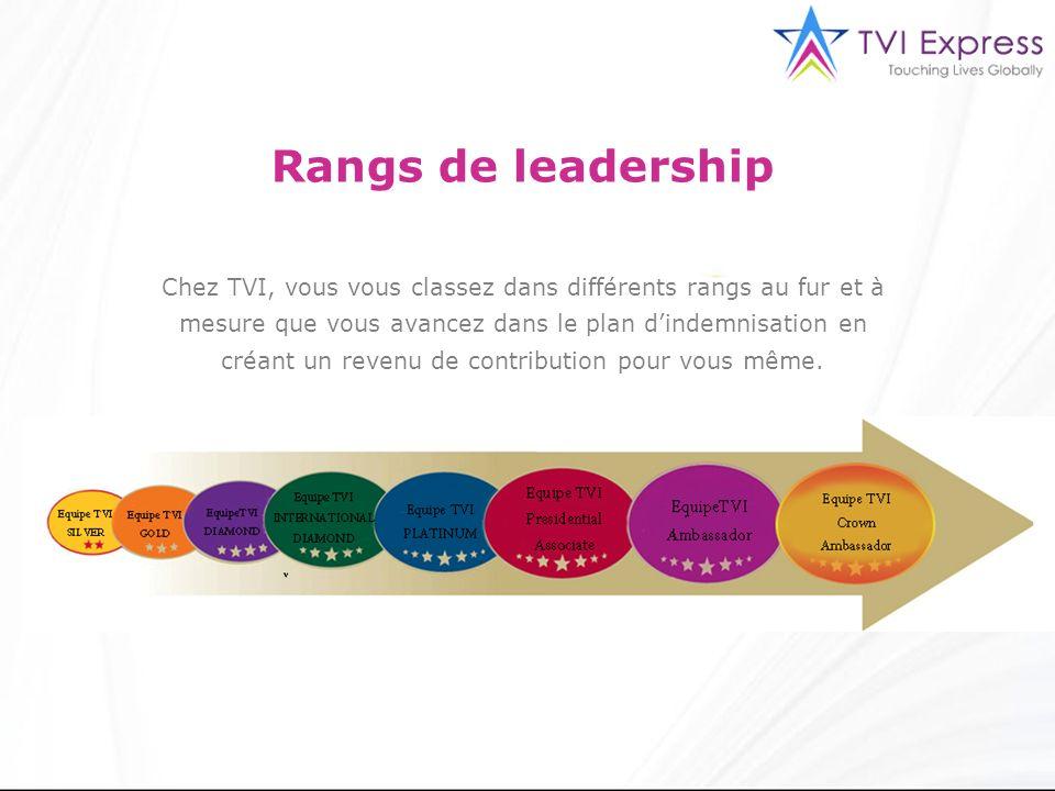 Rangs de leadership
