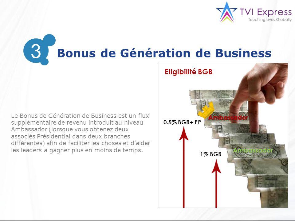 Bonus de Génération de Business