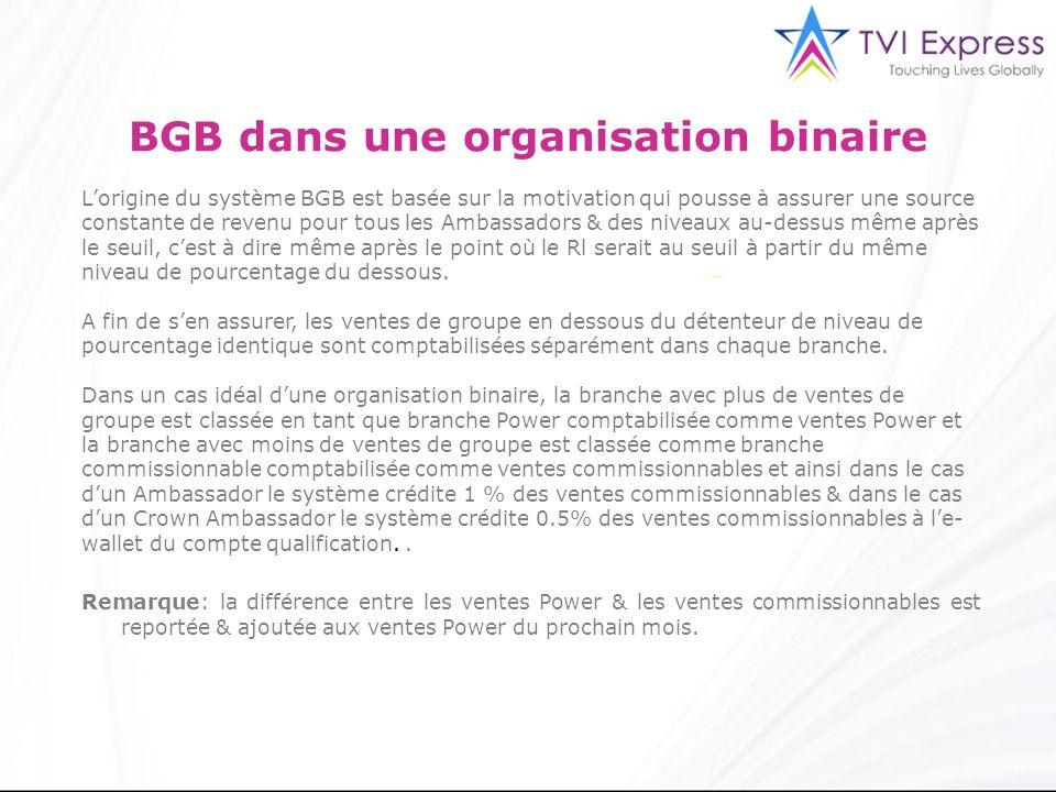 BGB dans une organisation binaire