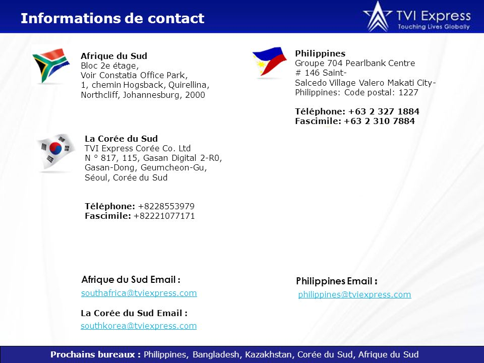 Informations de contact