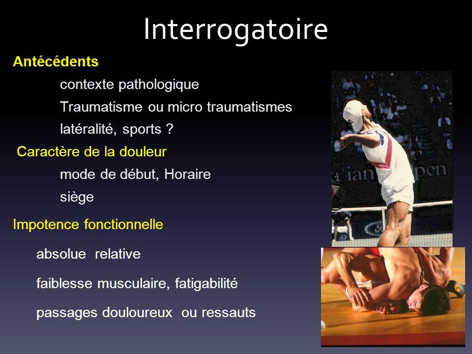 Interrogatoire Antécédents contexte pathologique