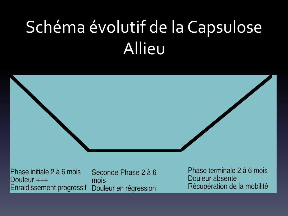 Schéma évolutif de la Capsulose Allieu