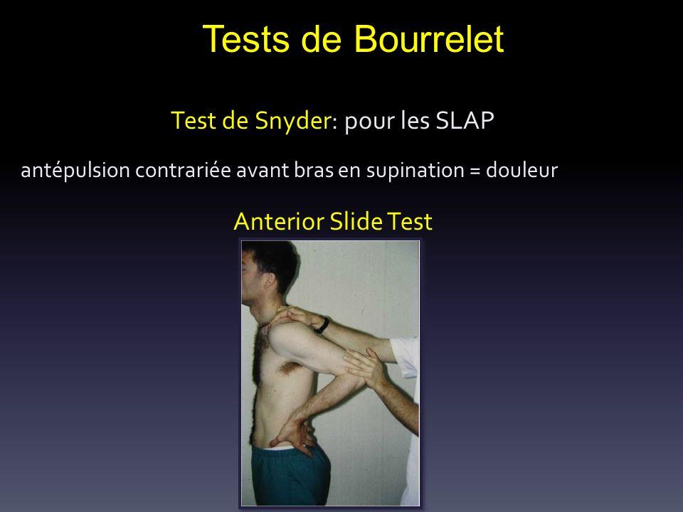 Test de Snyder: pour les SLAP