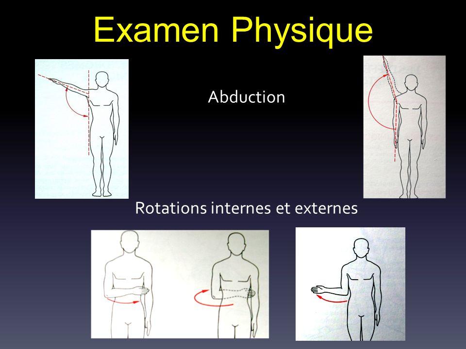 Abduction Rotations internes et externes
