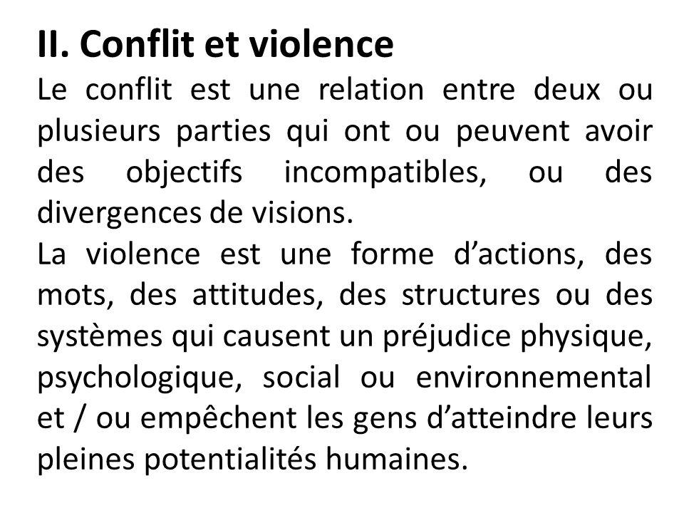 II. Conflit et violence