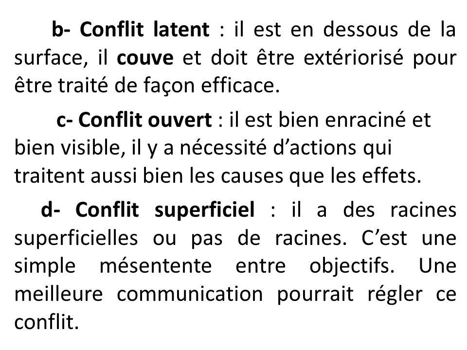 b- Conflit latent : il est en dessous de la surface, il couve et doit être extériorisé pour être traité de façon efficace.