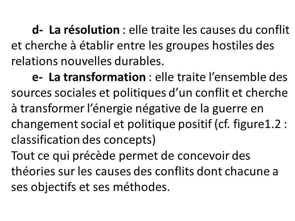 d- La résolution : elle traite les causes du conflit et cherche à établir entre les groupes hostiles des relations nouvelles durables.