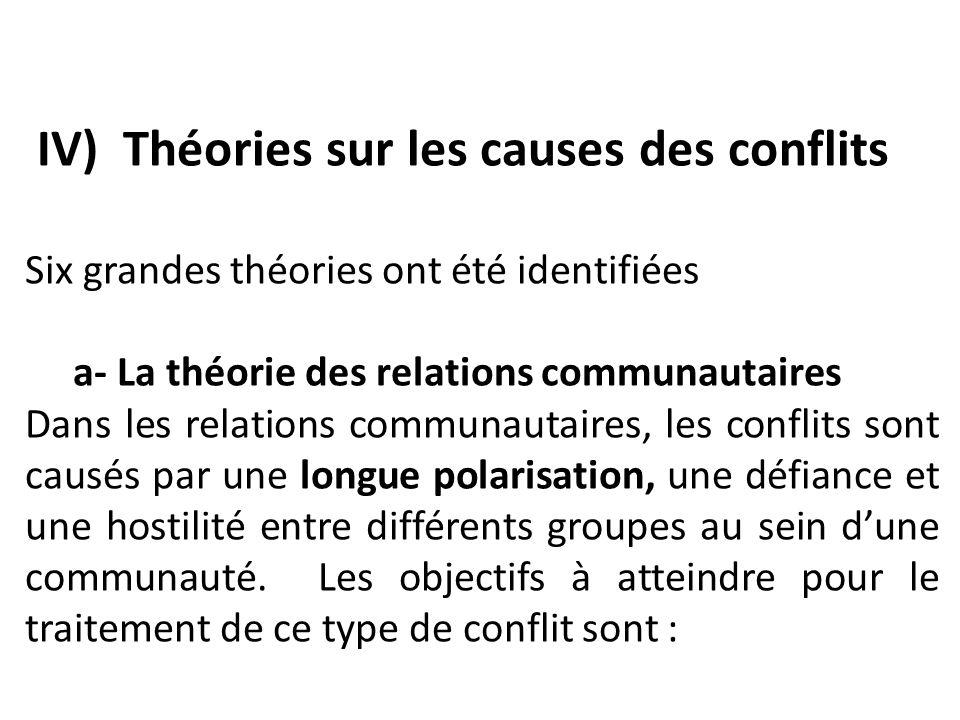 IV) Théories sur les causes des conflits