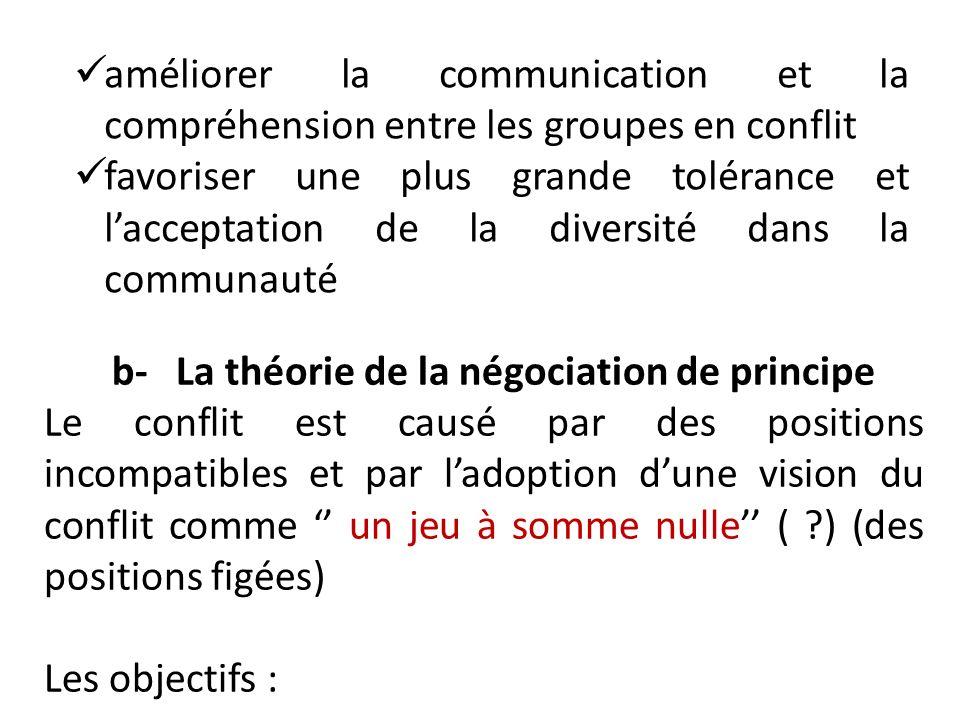 améliorer la communication et la compréhension entre les groupes en conflit