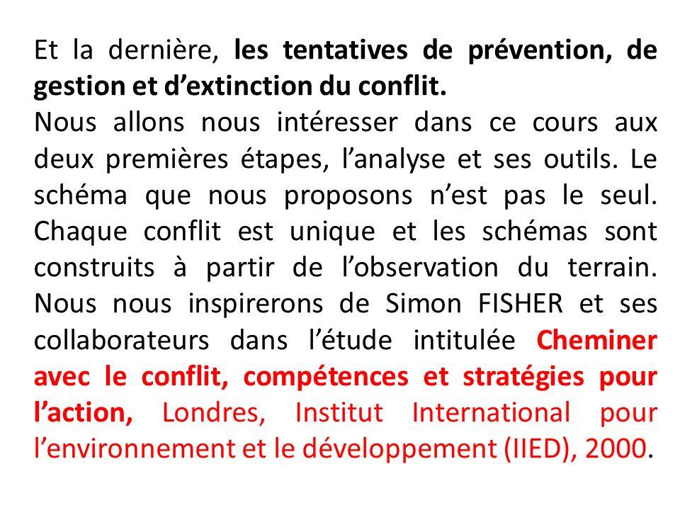 Et la dernière, les tentatives de prévention, de gestion et d'extinction du conflit.