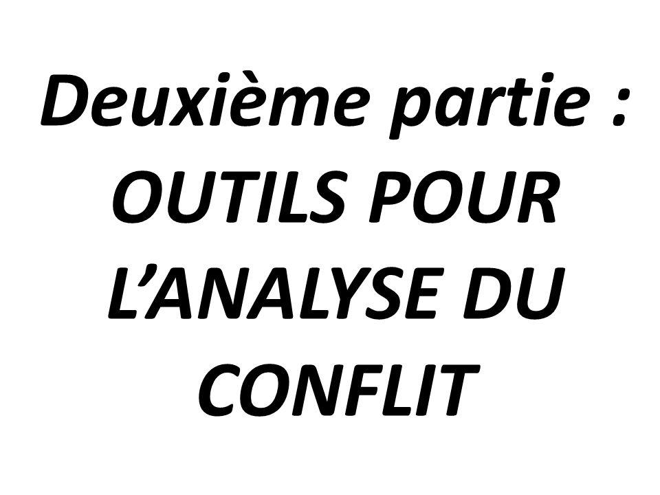 Deuxième partie : OUTILS POUR L'ANALYSE DU CONFLIT