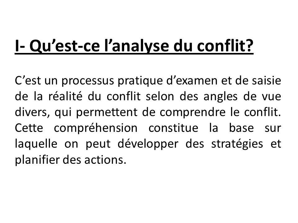 I- Qu'est-ce l'analyse du conflit