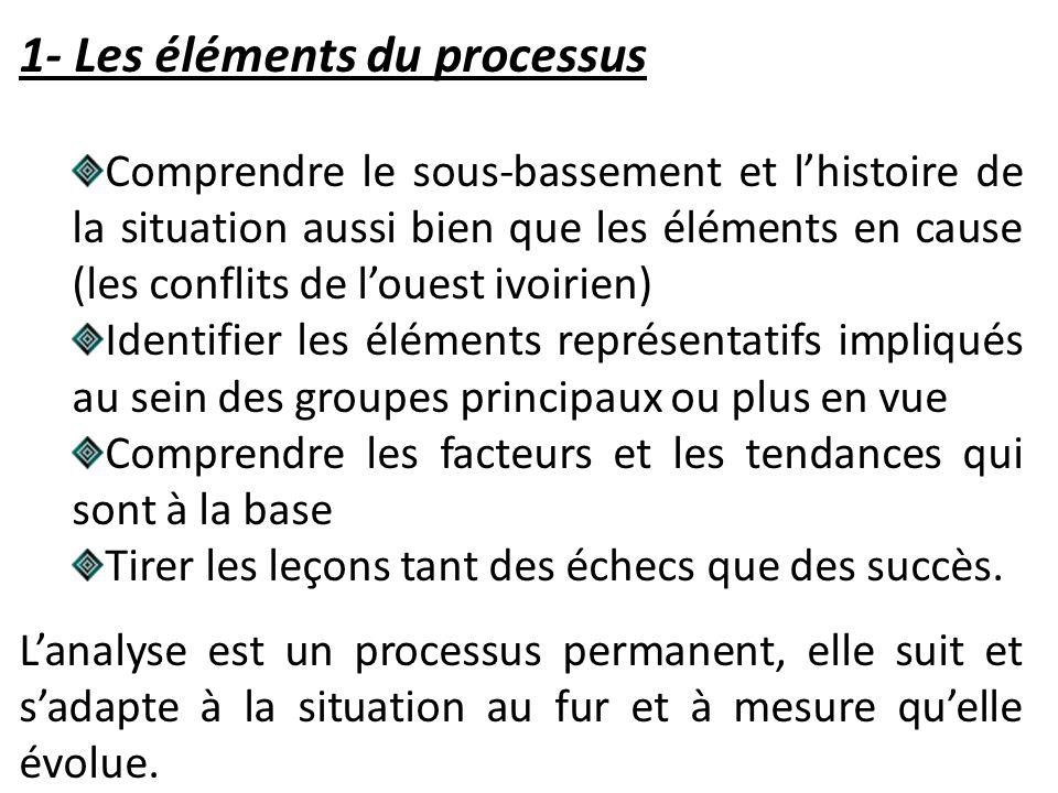 1- Les éléments du processus