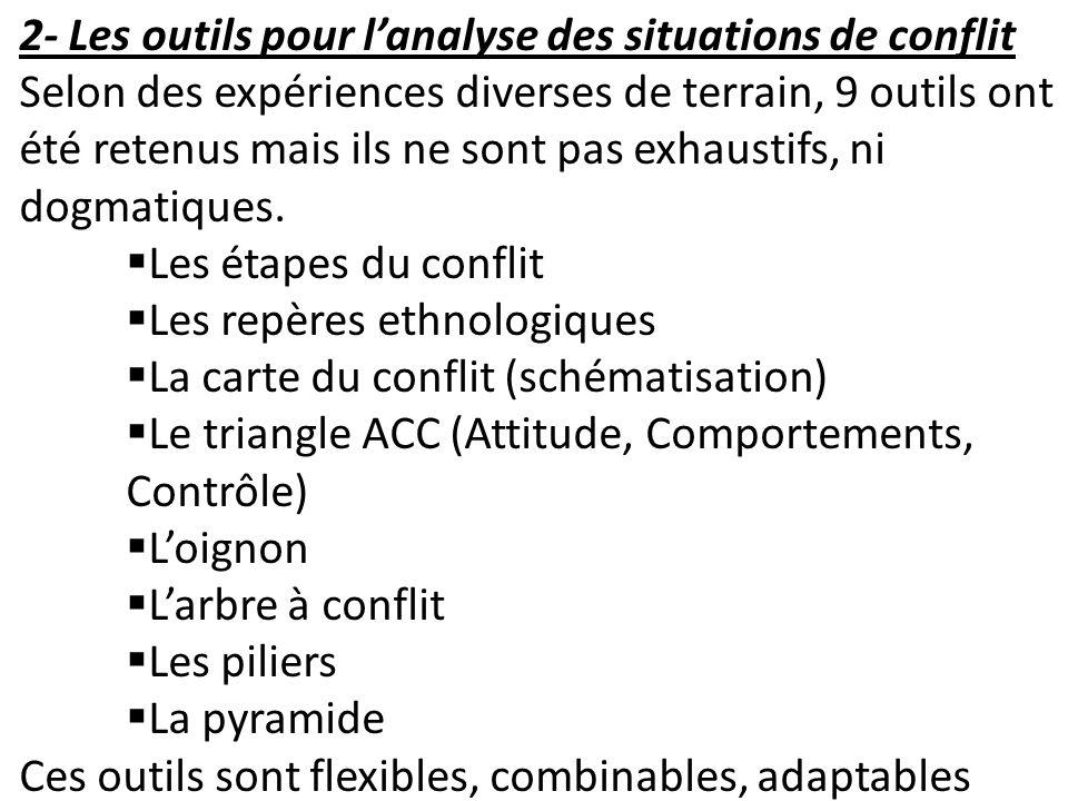 2- Les outils pour l'analyse des situations de conflit