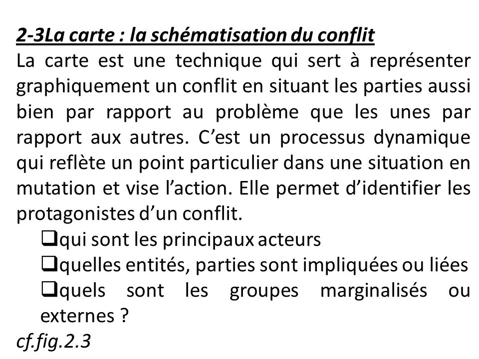 2-3La carte : la schématisation du conflit