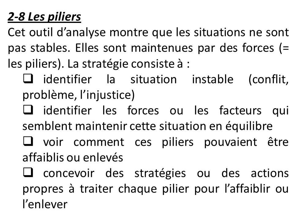 2-8 Les piliers
