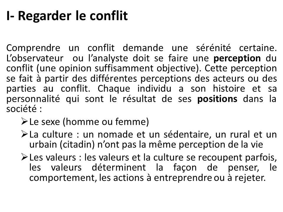 I- Regarder le conflit