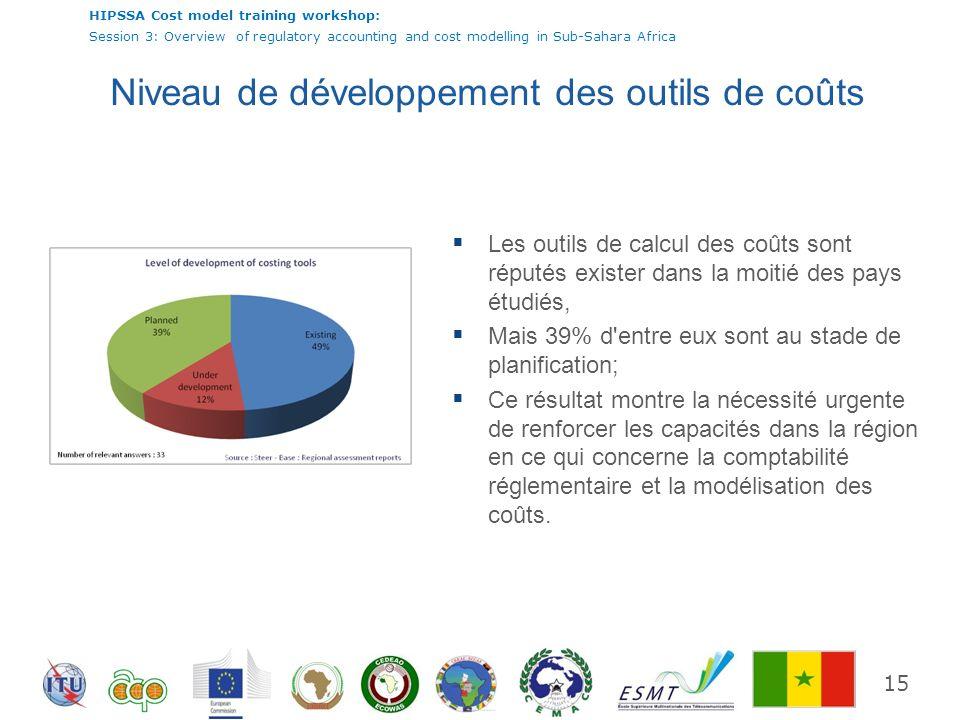 Niveau de développement des outils de coûts