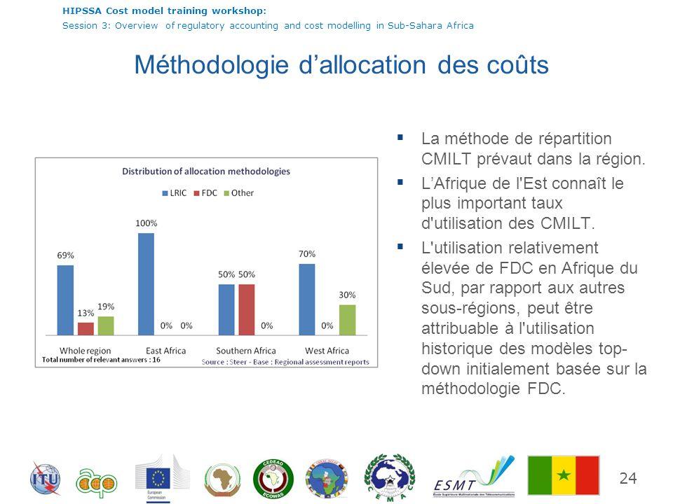 Méthodologie d'allocation des coûts