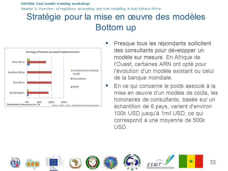 Stratégie pour la mise en œuvre des modèles Bottom up