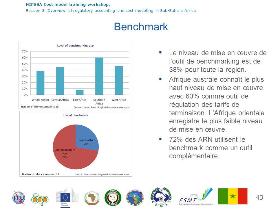 Benchmark Le niveau de mise en œuvre de l outil de benchmarking est de 38% pour toute la région.