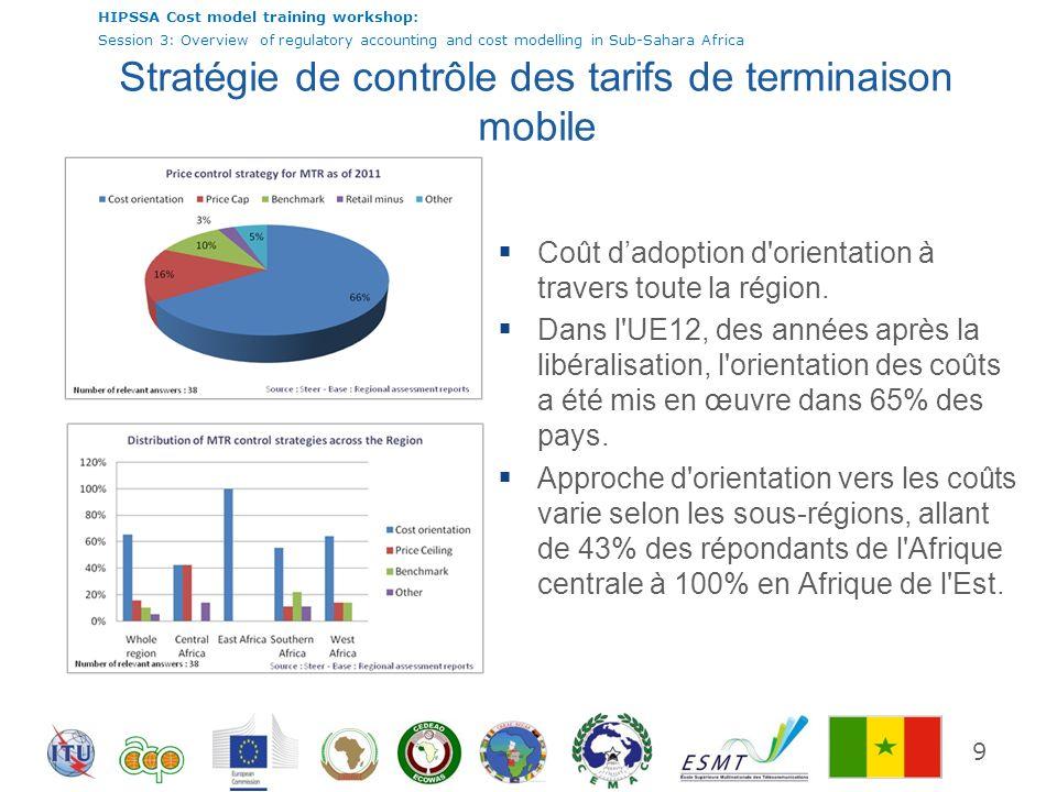 Stratégie de contrôle des tarifs de terminaison mobile