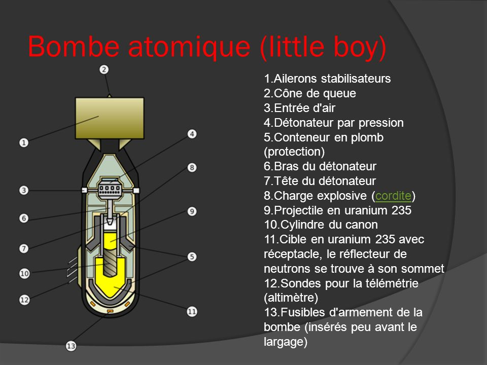 Bombe atomique (little boy)