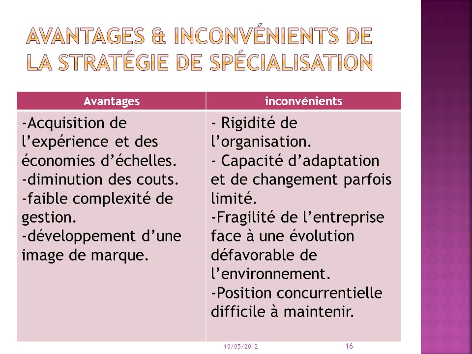Avantages & inconvénients de la stratégie de spécialisation