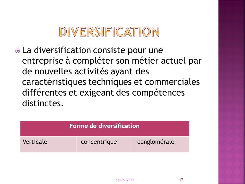 Forme de diversification