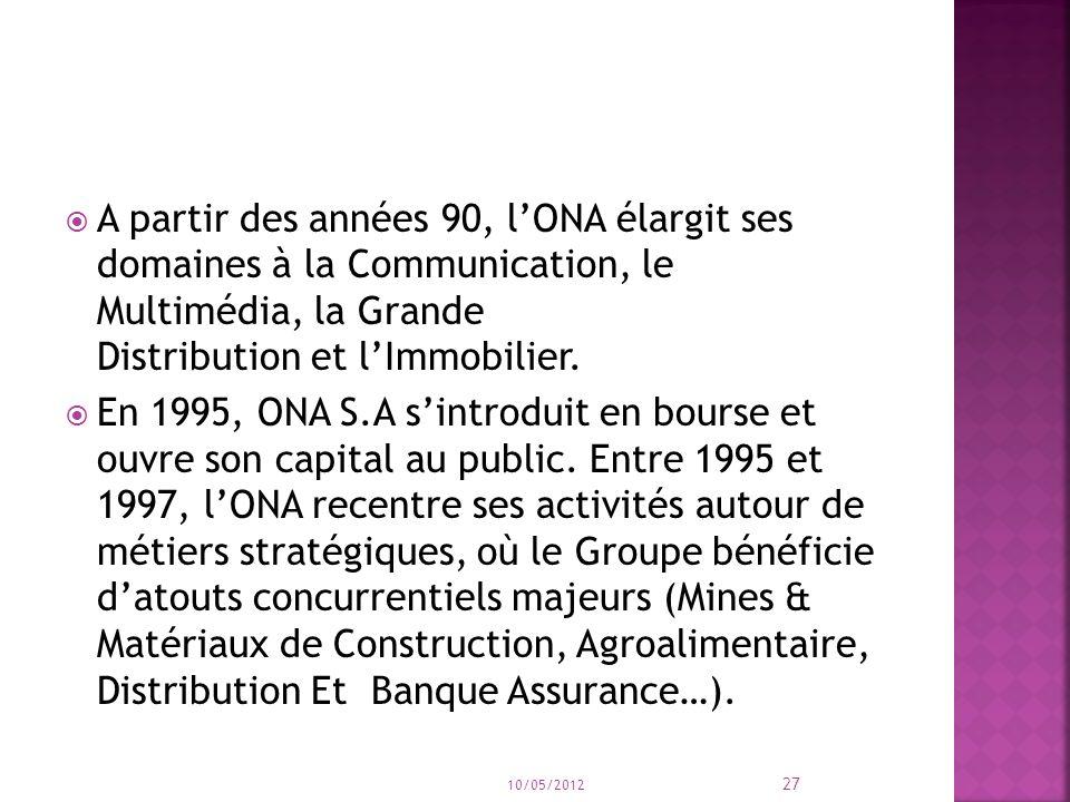 A partir des années 90, l'ONA élargit ses domaines à la Communication, le Multimédia, la Grande Distribution et l'Immobilier.