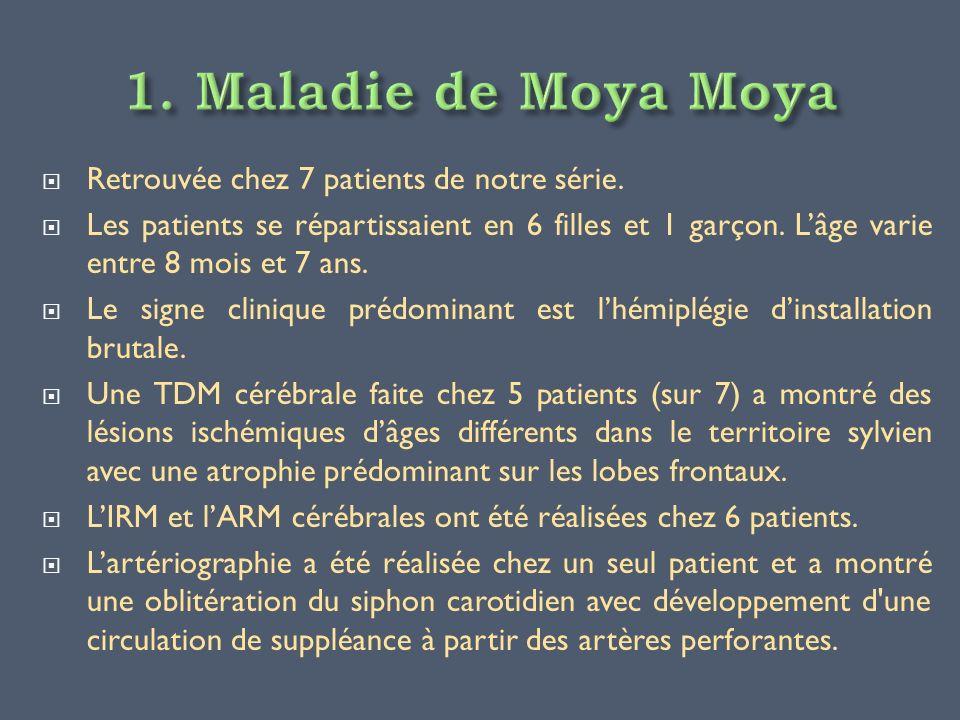 1. Maladie de Moya Moya Retrouvée chez 7 patients de notre série.