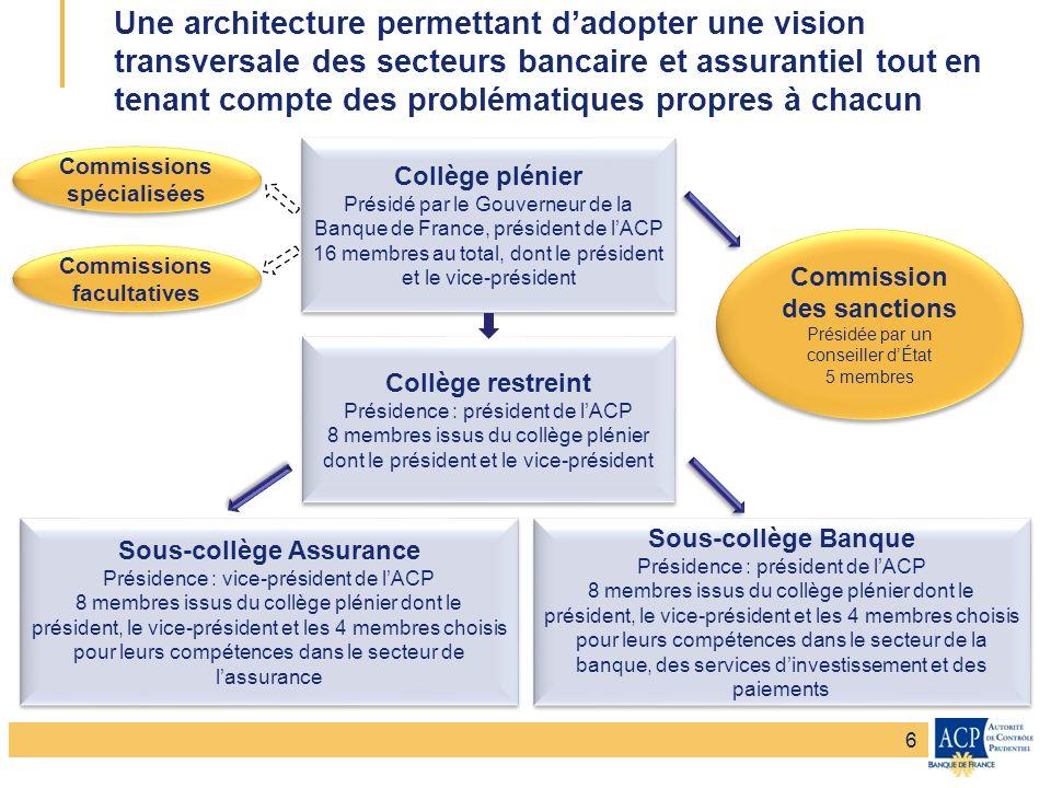 Une architecture permettant d'adopter une vision transversale des secteurs bancaire et assurantiel tout en tenant compte des problématiques propres à chacun