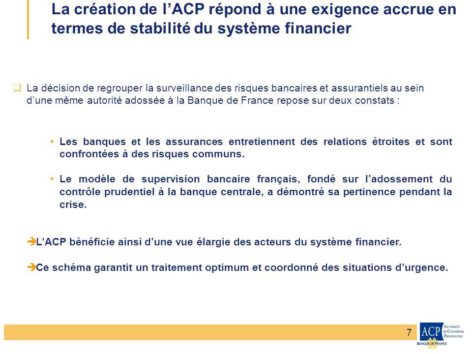 La création de l'ACP répond à une exigence accrue en termes de stabilité du système financier
