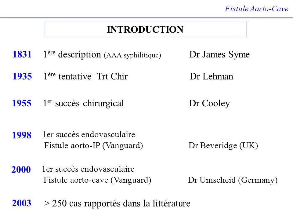 1ère description (AAA syphilitique) Dr James Syme