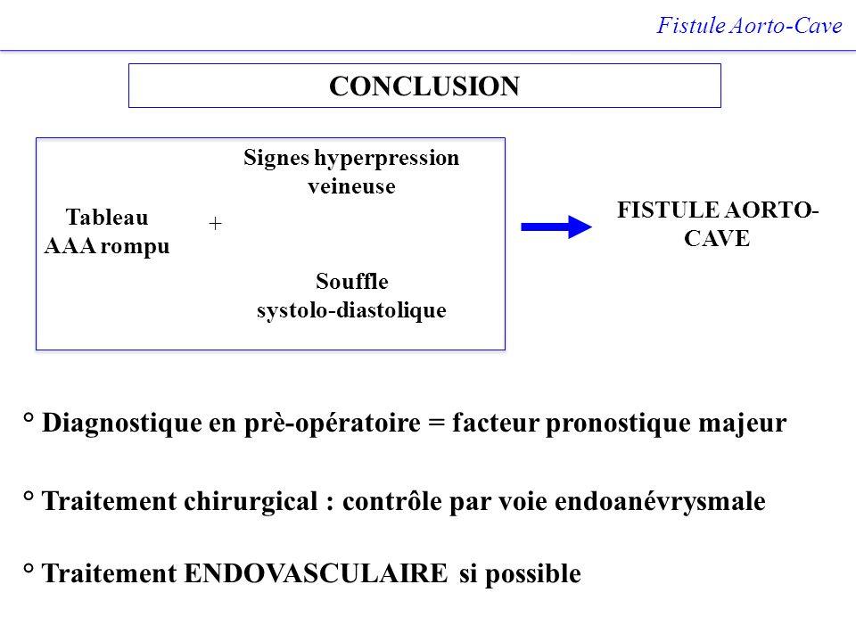 Signes hyperpression veineuse